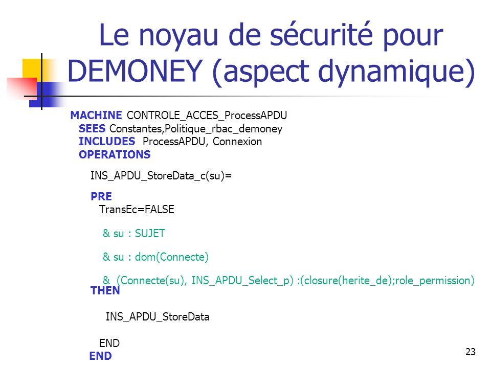23 Le noyau de sécurité pour DEMONEY (aspect dynamique) MACHINE CONTROLE_ACCES_ProcessAPDU SEES Constantes,Politique_rbac_demoney INCLUDES ProcessAPDU