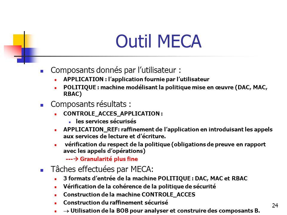 24 Outil MECA Composants donnés par lutilisateur : APPLICATION : lapplication fournie par lutilisateur POLITIQUE : machine modélisant la politique mis