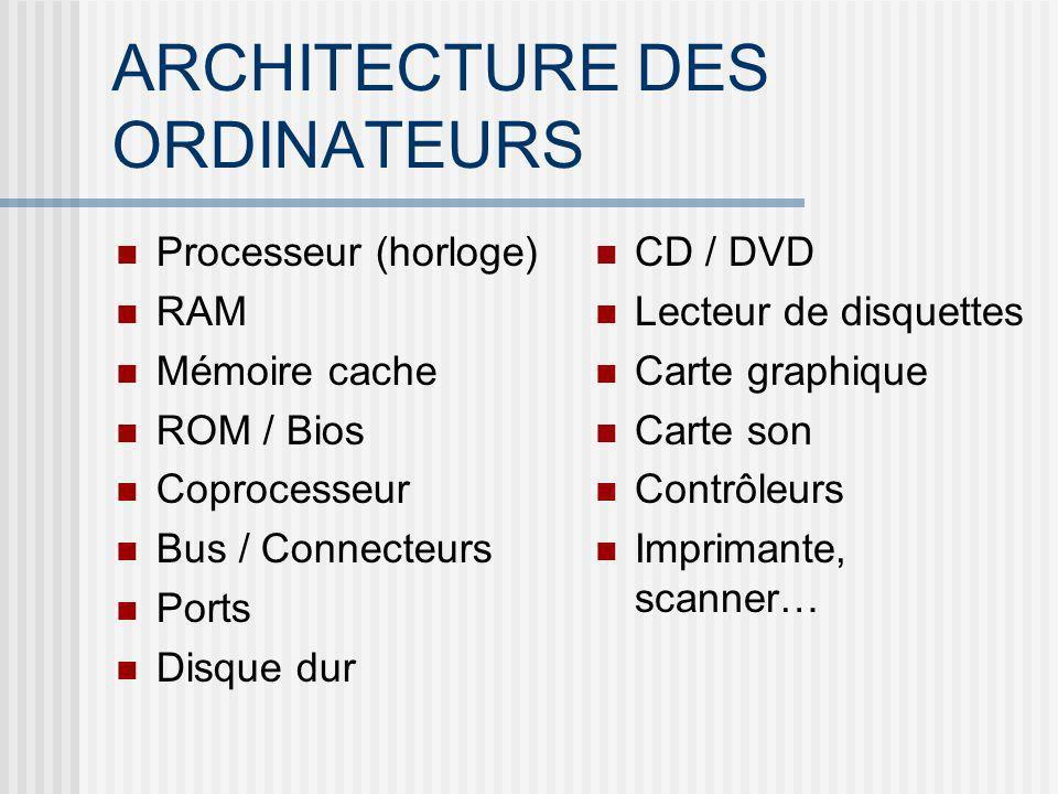ARCHITECTURE DES ORDINATEURS Processeur (horloge) RAM Mémoire cache ROM / Bios Coprocesseur Bus / Connecteurs Ports Disque dur CD / DVD Lecteur de dis