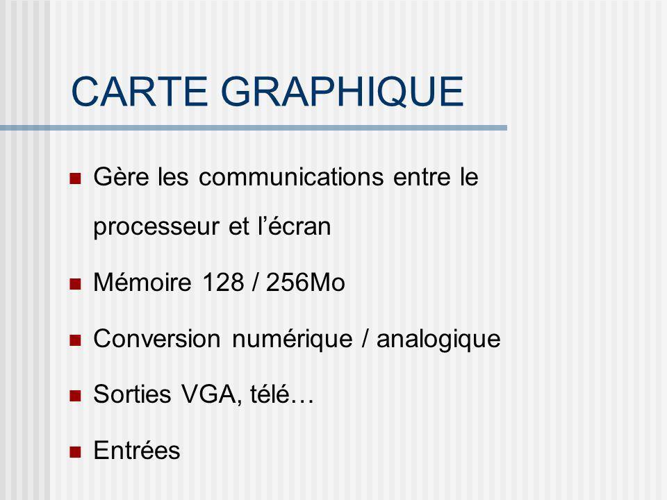CARTE GRAPHIQUE Gère les communications entre le processeur et lécran Mémoire 128 / 256Mo Conversion numérique / analogique Sorties VGA, télé… Entrées