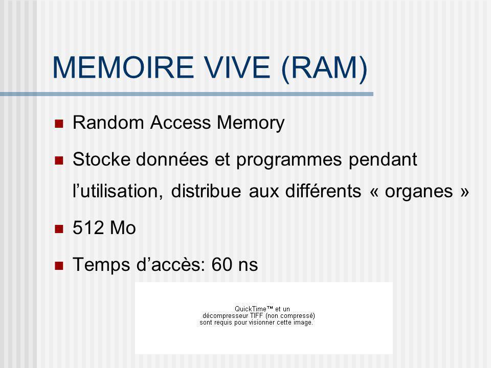 MEMOIRE VIVE (RAM) Random Access Memory Stocke données et programmes pendant lutilisation, distribue aux différents « organes » 512 Mo Temps daccès: 6