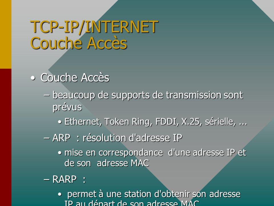 Un réseau TCP-IP comporte :Un réseau TCP-IP comporte : –hosts (machine connectée au réseau) –gateway ou routeur (machine comportant deux interfaces et