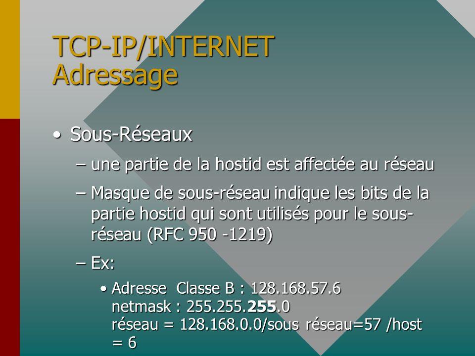 TCP-IP/INTERNET Adressage –Classe B (128 à 191) –Classe C (192 à 223) 127.x.y.z destiné au loopback –Classe D (224 à 239) adressage multicast –Classe