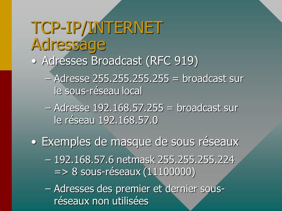 TCP-IP/INTERNET Adressage Sous-RéseauxSous-Réseaux –une partie de la hostid est affectée au réseau –Masque de sous-réseau indique les bits de la parti