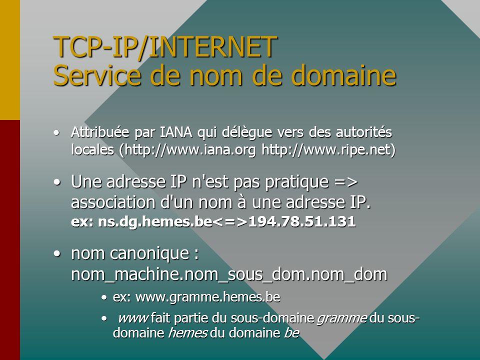 TCP-IP/INTERNET Adressage –sous-réseau 1 192.168.57.32 »host (.33-.62) / broadcast (192.168.57.63) –sous-réseau 2 192.168.57.64 »host (.65-.94) / broa