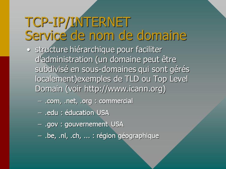 TCP-IP/INTERNET Service de nom de domaine Attribuée par IANA qui délègue vers des autorités locales (http://www.iana.org http://www.ripe.net)Attribuée