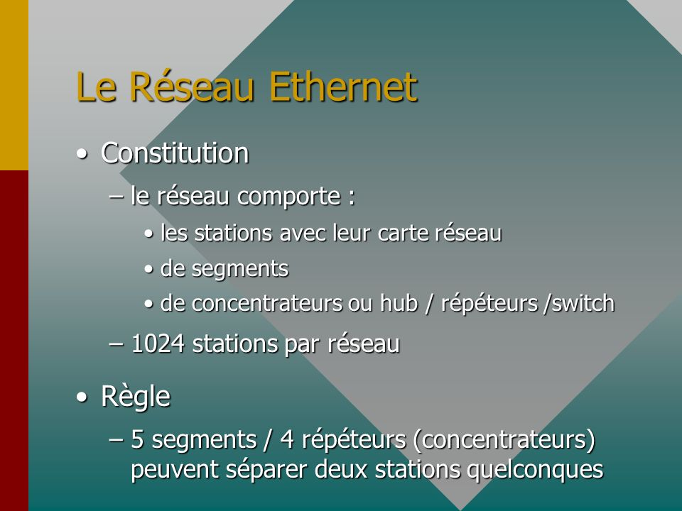 Introduction Le réseau Ethernet La carte réseau Configuration de WINDOWS 95 Windows for Workgroup Configuration de WINDOWS NT TCPIP