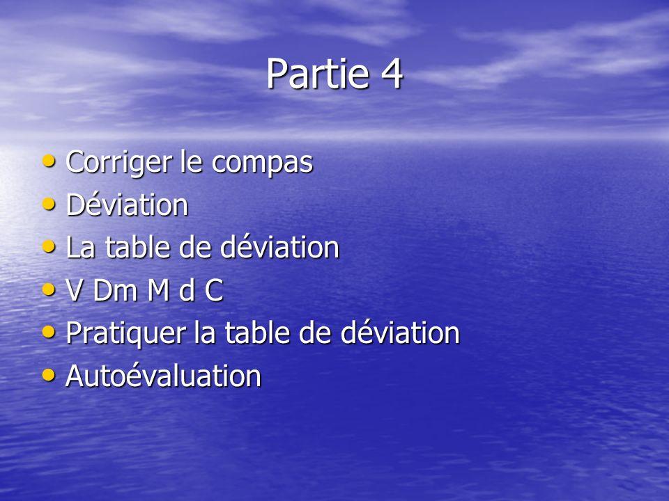 Partie 4 Corriger le compas Corriger le compas Déviation Déviation La table de déviation La table de déviation V Dm M d C V Dm M d C Pratiquer la tabl