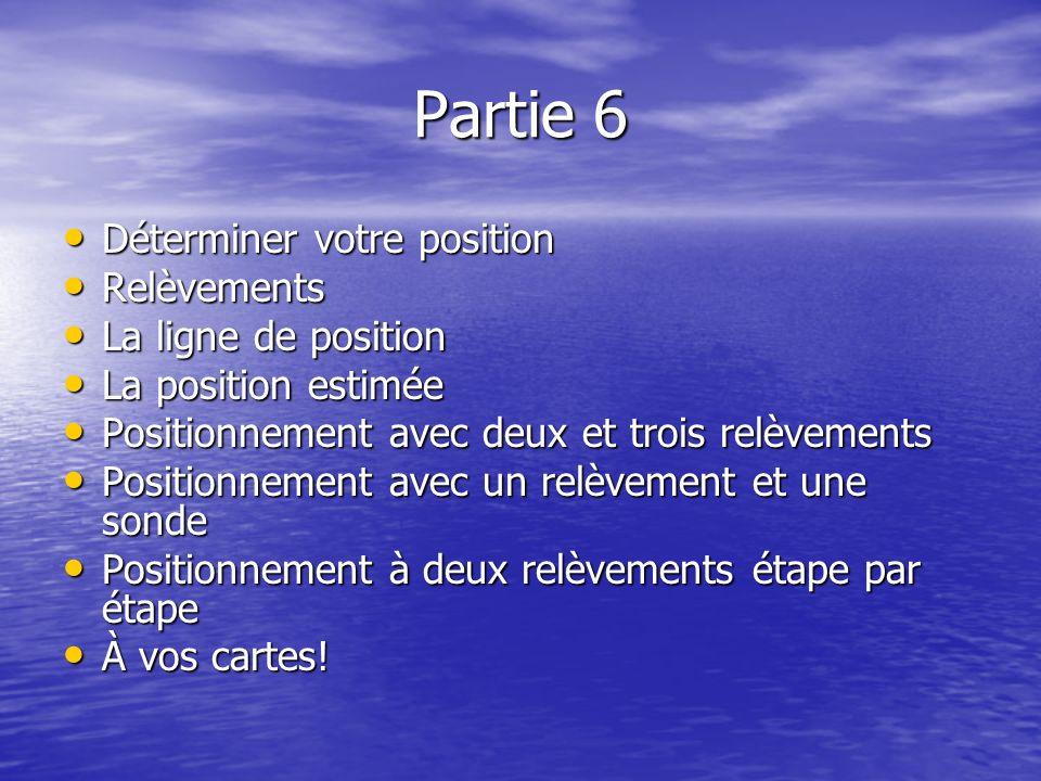 Partie 6 Déterminer votre position Déterminer votre position Relèvements Relèvements La ligne de position La ligne de position La position estimée La
