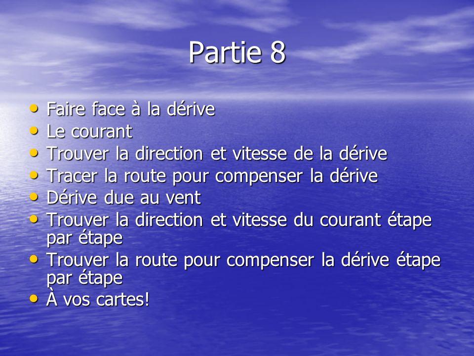 Partie 8 Faire face à la dérive Faire face à la dérive Le courant Le courant Trouver la direction et vitesse de la dérive Trouver la direction et vite