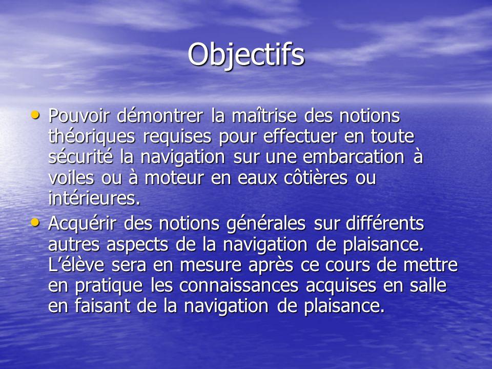 Méthode pédagogique En général, chaque soirée sera divisée en deux: un exposé sur un sujet relatif à la navigation et des exercices pratiques.