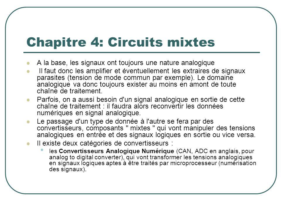Chapitre 4: Circuits mixtes A la base, les signaux ont toujours une nature analogique Il faut donc les amplifier et éventuellement les extraires de si