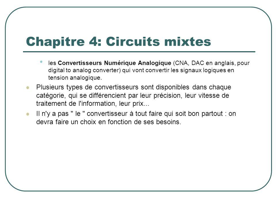 Chapitre 4: Circuits mixtes les Convertisseurs Numérique Analogique (CNA, DAC en anglais, pour digital to analog converter) qui vont convertir les sig