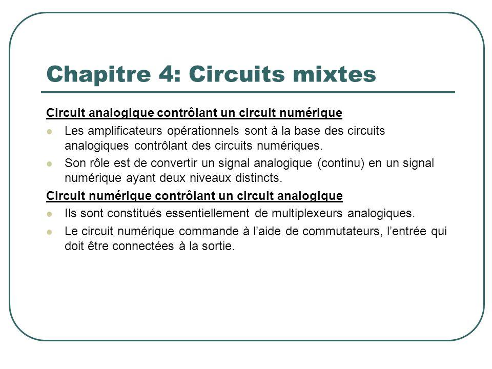 Chapitre 4: Circuits mixtes Circuit analogique contrôlant un circuit numérique Les amplificateurs opérationnels sont à la base des circuits analogique