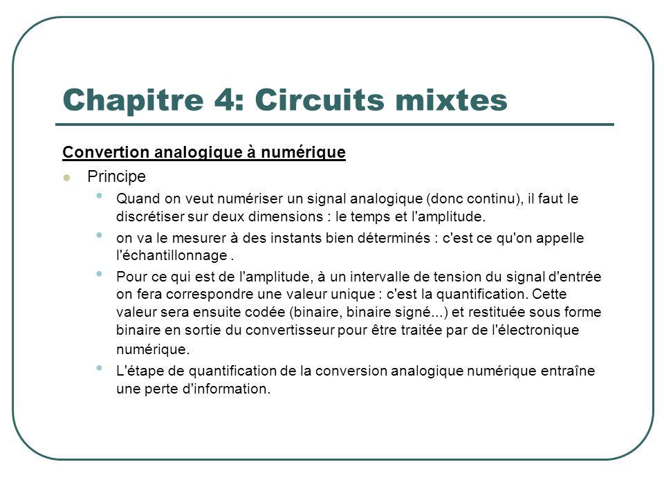 Chapitre 4: Circuits mixtes Convertion analogique à numérique Principe Quand on veut numériser un signal analogique (donc continu), il faut le discrét