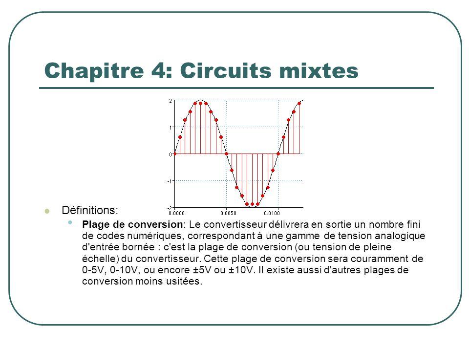 Chapitre 4: Circuits mixtes Définitions: Plage de conversion: Le convertisseur délivrera en sortie un nombre fini de codes numériques, correspondant à