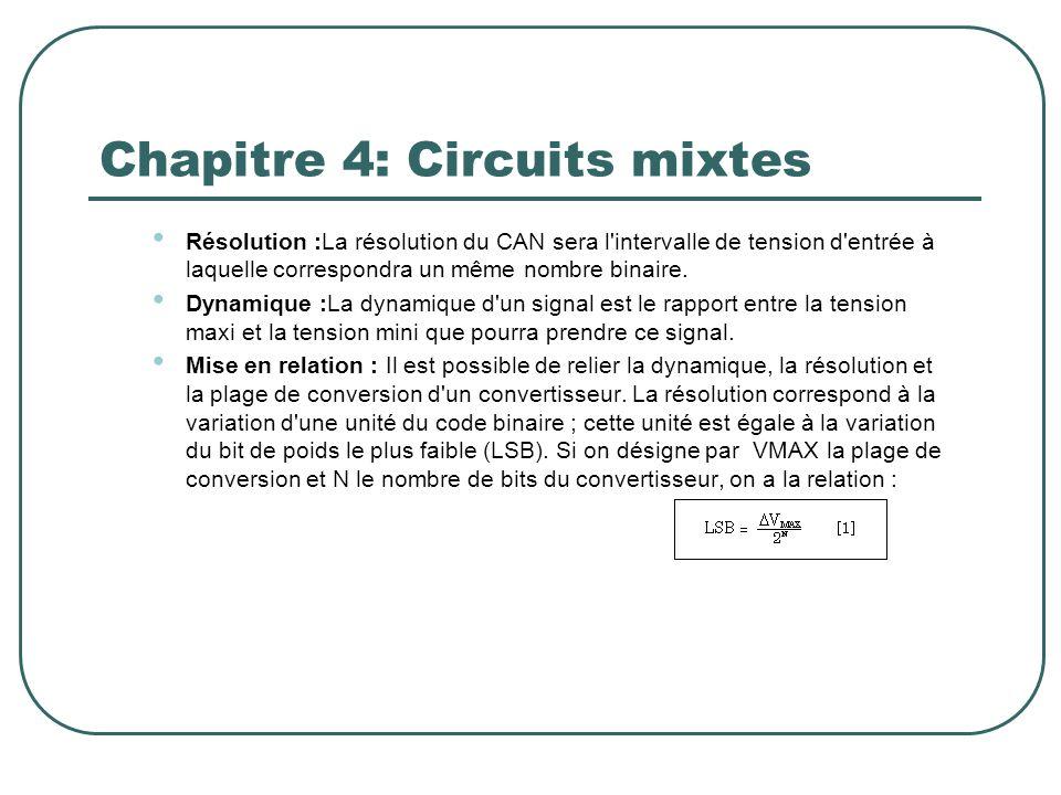 Chapitre 4: Circuits mixtes Résolution :La résolution du CAN sera l'intervalle de tension d'entrée à laquelle correspondra un même nombre binaire. Dyn