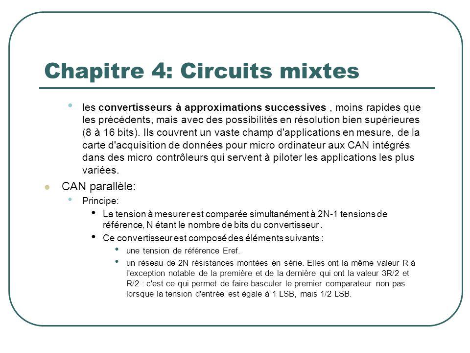 Chapitre 4: Circuits mixtes les convertisseurs à approximations successives, moins rapides que les précédents, mais avec des possibilités en résolutio