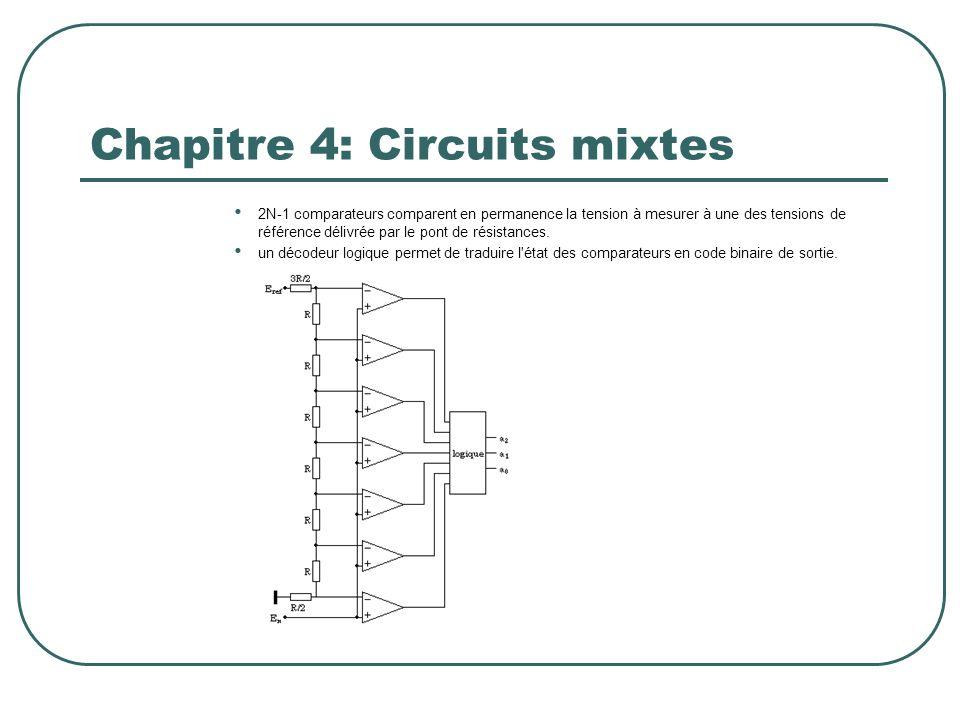 Chapitre 4: Circuits mixtes 2N-1 comparateurs comparent en permanence la tension à mesurer à une des tensions de référence délivrée par le pont de rés