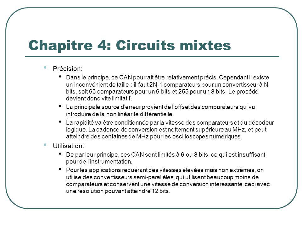Chapitre 4: Circuits mixtes Précision: Dans le principe, ce CAN pourrait être relativement précis. Cependant il existe un inconvénient de taille : il