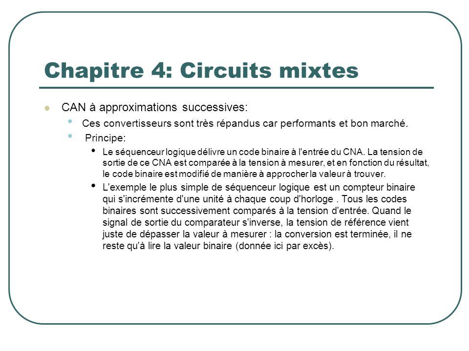 Chapitre 4: Circuits mixtes CAN à approximations successives: Ces convertisseurs sont très répandus car performants et bon marché. Principe: Le séquen