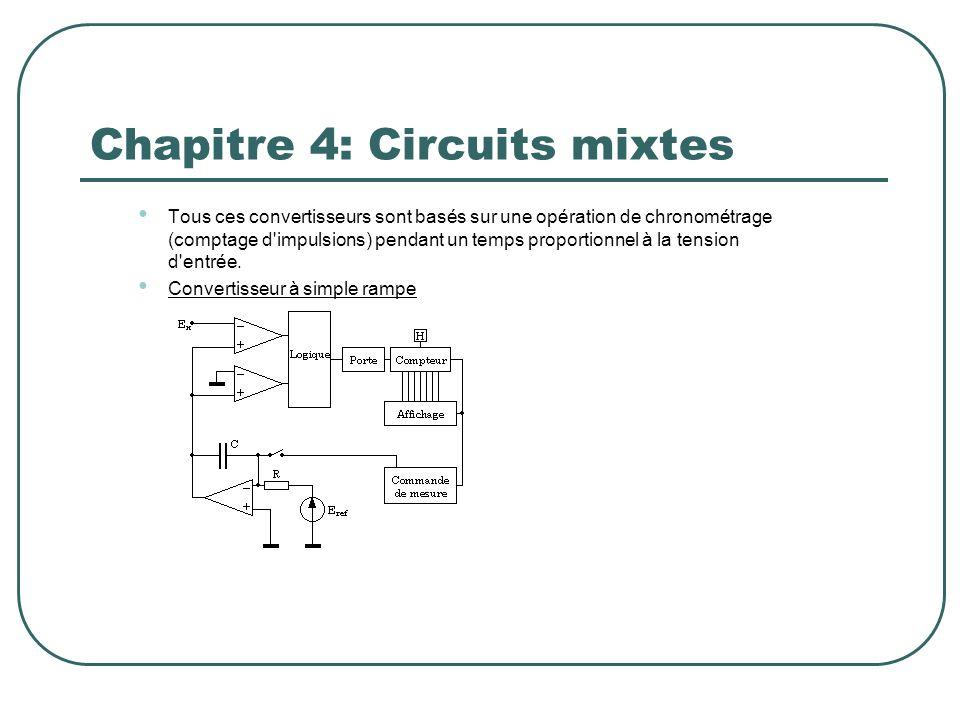 Chapitre 4: Circuits mixtes Tous ces convertisseurs sont basés sur une opération de chronométrage (comptage d'impulsions) pendant un temps proportionn