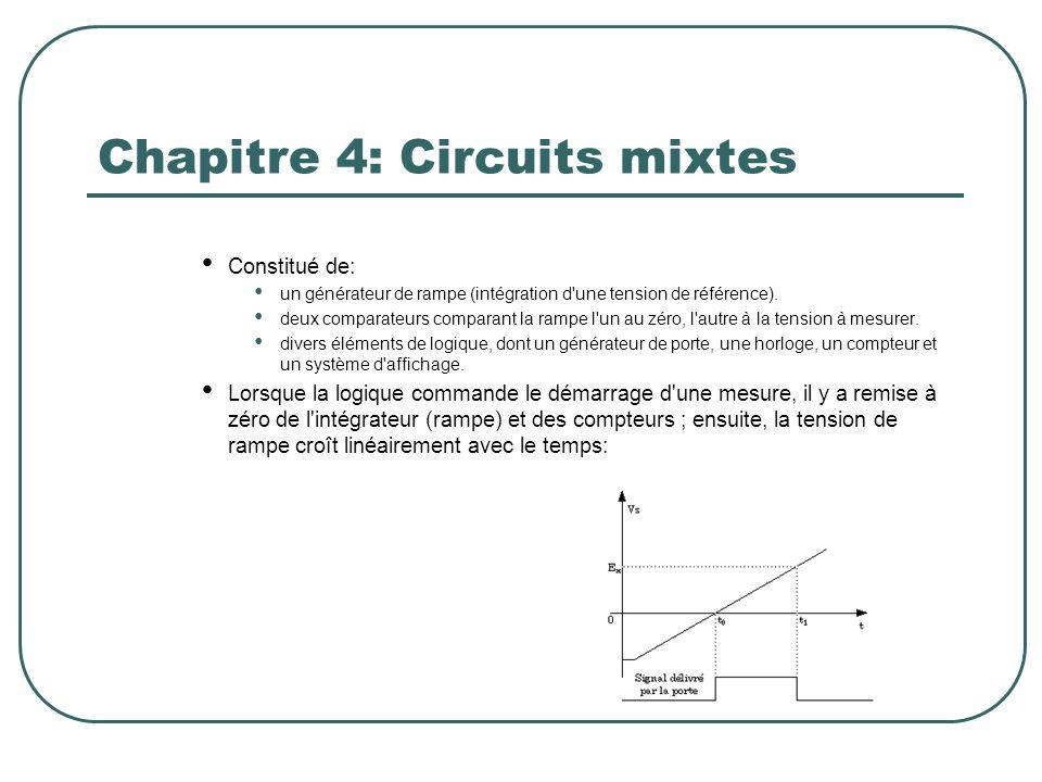 Chapitre 4: Circuits mixtes Constitué de: un générateur de rampe (intégration d'une tension de référence). deux comparateurs comparant la rampe l'un a