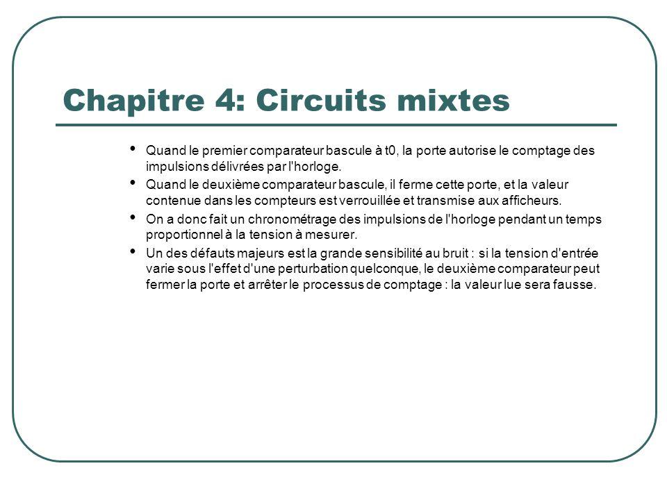 Chapitre 4: Circuits mixtes Quand le premier comparateur bascule à t0, la porte autorise le comptage des impulsions délivrées par l'horloge. Quand le