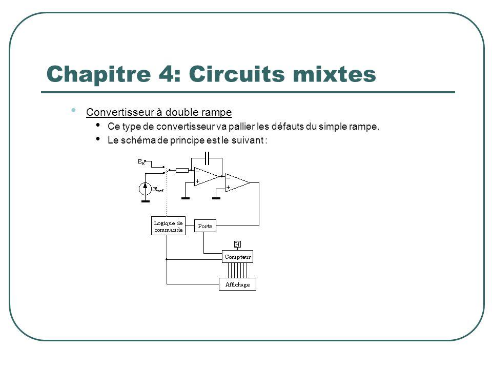 Chapitre 4: Circuits mixtes Convertisseur à double rampe Ce type de convertisseur va pallier les défauts du simple rampe. Le schéma de principe est le