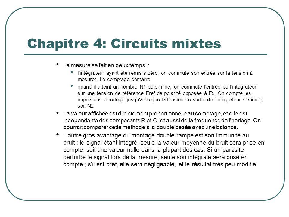 Chapitre 4: Circuits mixtes La mesure se fait en deux temps : l'intégrateur ayant été remis à zéro, on commute son entrée sur la tension à mesurer. Le