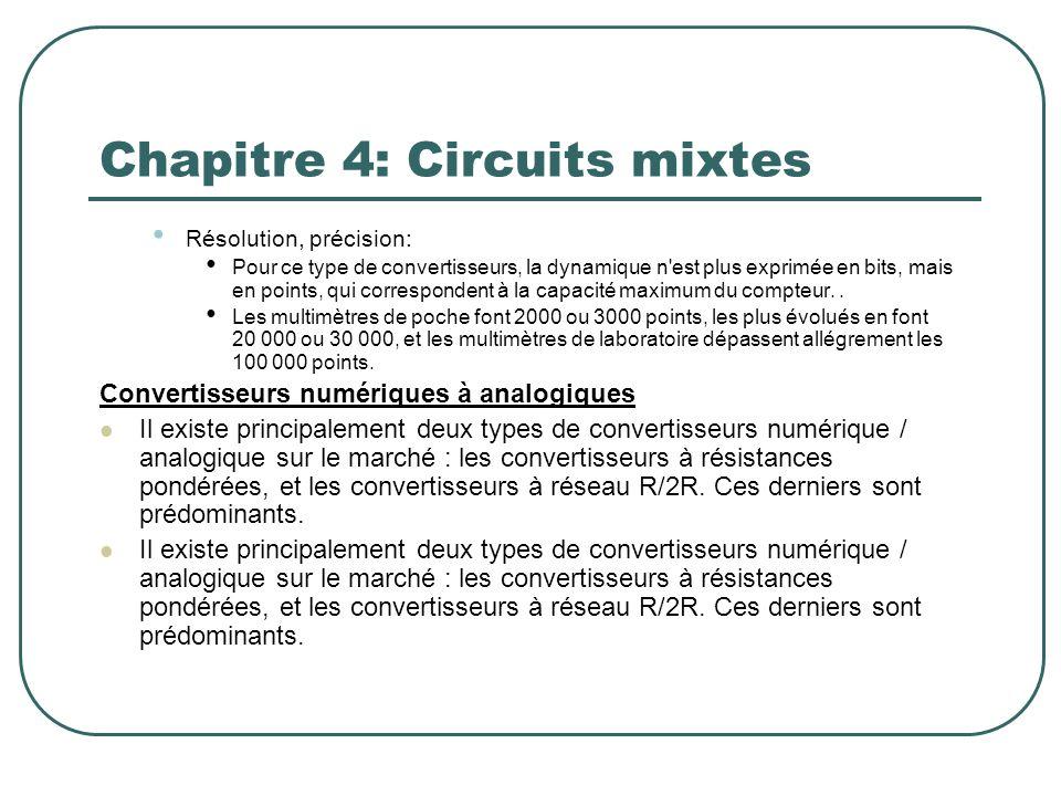 Chapitre 4: Circuits mixtes Résolution, précision: Pour ce type de convertisseurs, la dynamique n'est plus exprimée en bits, mais en points, qui corre
