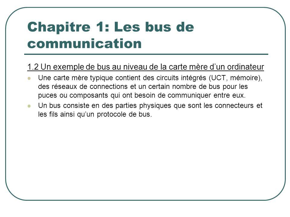 Chapitre 1: Les bus de communication 1.2 Un exemple de bus au niveau de la carte mère dun ordinateur Une carte mère typique contient des circuits inté