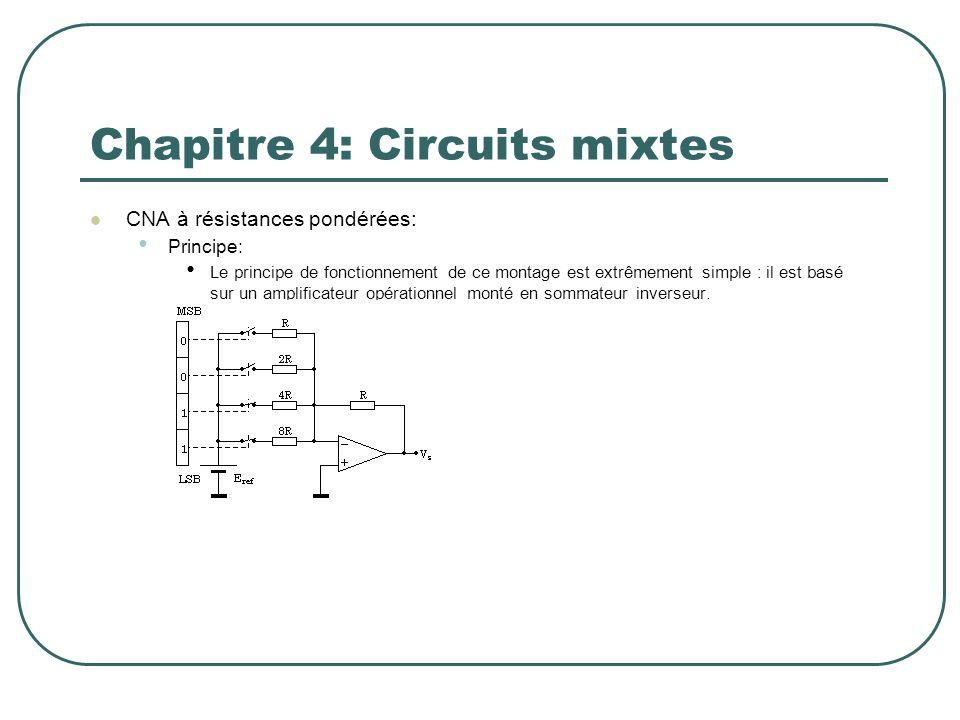 Chapitre 4: Circuits mixtes CNA à résistances pondérées: Principe: Le principe de fonctionnement de ce montage est extrêmement simple : il est basé su