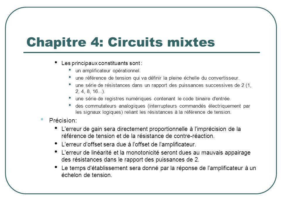 Chapitre 4: Circuits mixtes Les principaux constituants sont : un amplificateur opérationnel. une référence de tension qui va définir la pleine échell