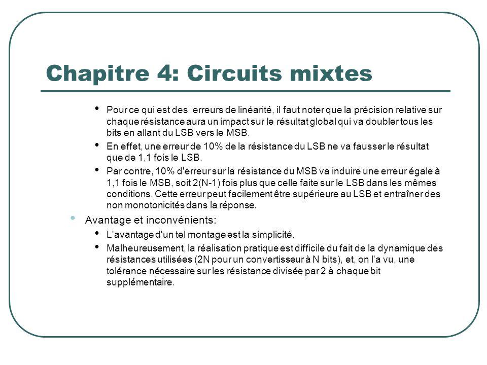 Chapitre 4: Circuits mixtes Pour ce qui est des erreurs de linéarité, il faut noter que la précision relative sur chaque résistance aura un impact sur