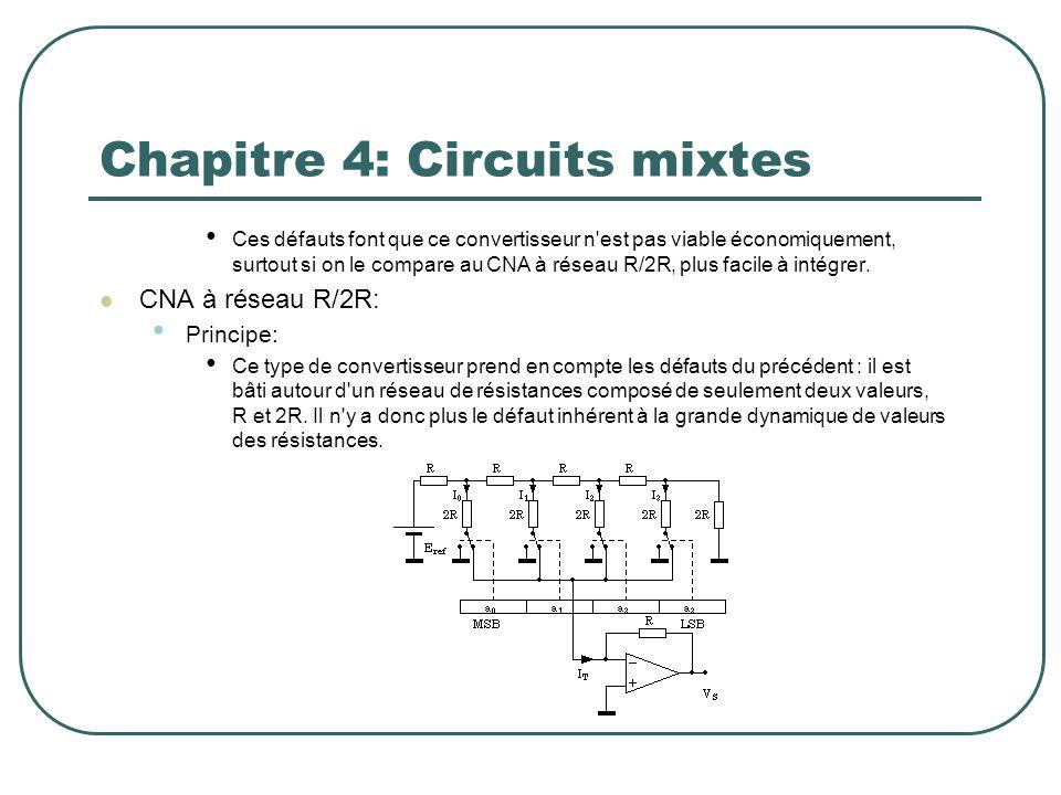 Chapitre 4: Circuits mixtes Ces défauts font que ce convertisseur n'est pas viable économiquement, surtout si on le compare au CNA à réseau R/2R, plus
