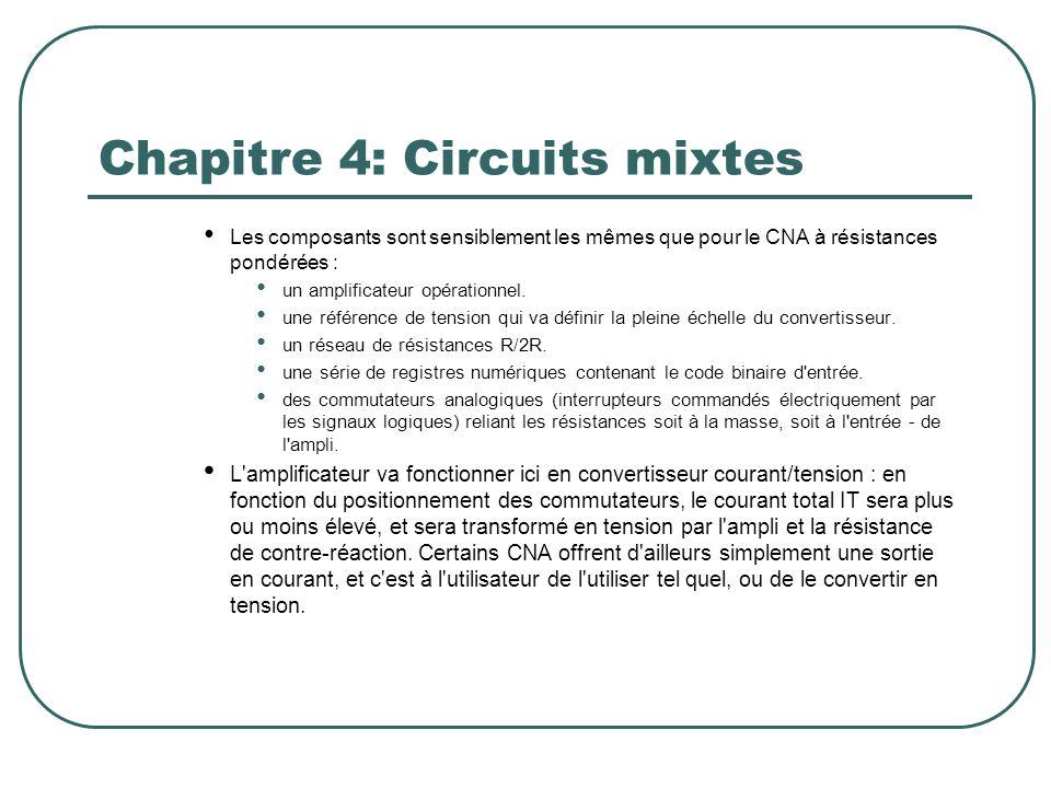 Chapitre 4: Circuits mixtes Les composants sont sensiblement les mêmes que pour le CNA à résistances pondérées : un amplificateur opérationnel. une ré