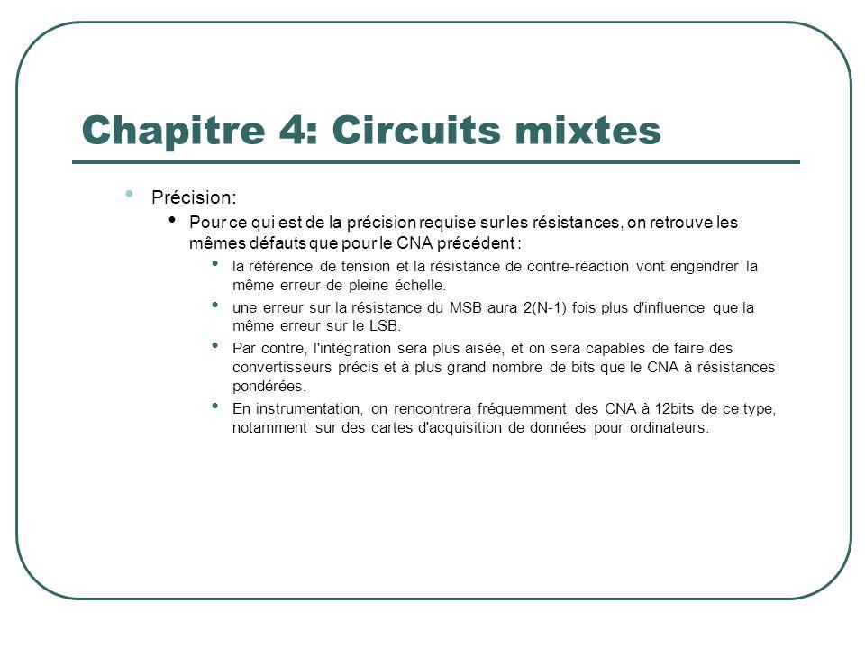 Chapitre 4: Circuits mixtes Précision: Pour ce qui est de la précision requise sur les résistances, on retrouve les mêmes défauts que pour le CNA préc