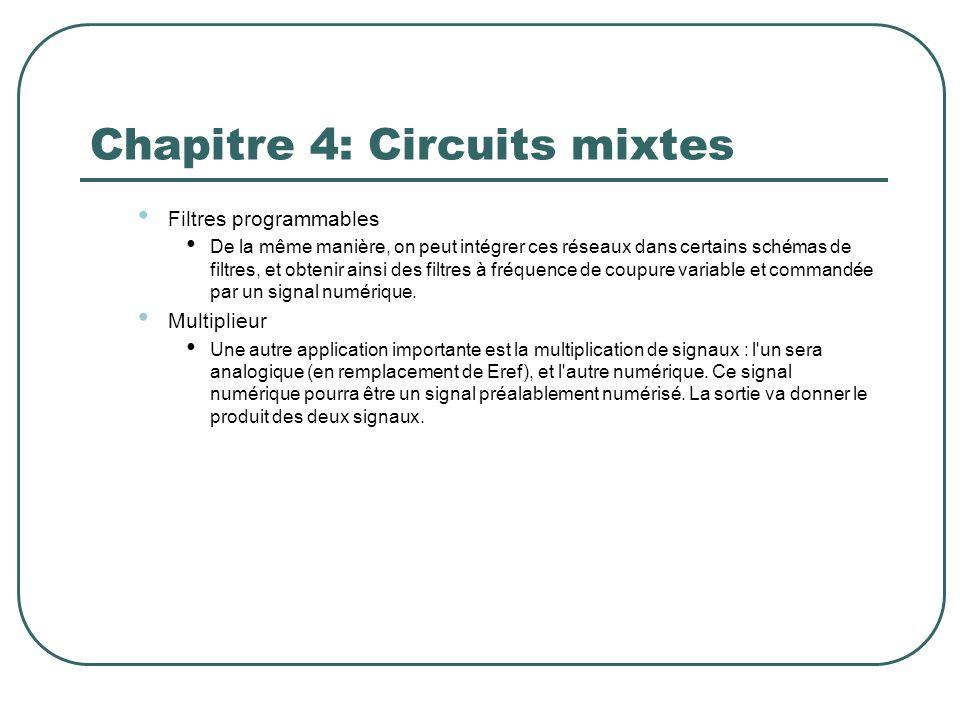 Chapitre 4: Circuits mixtes Filtres programmables De la même manière, on peut intégrer ces réseaux dans certains schémas de filtres, et obtenir ainsi