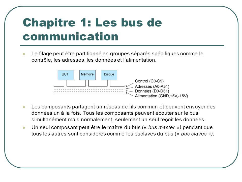 Chapitre 1: Les bus de communication Le filage peut être partitionné en groupes séparés spécifiques comme le contrôle, les adresses, les données et la