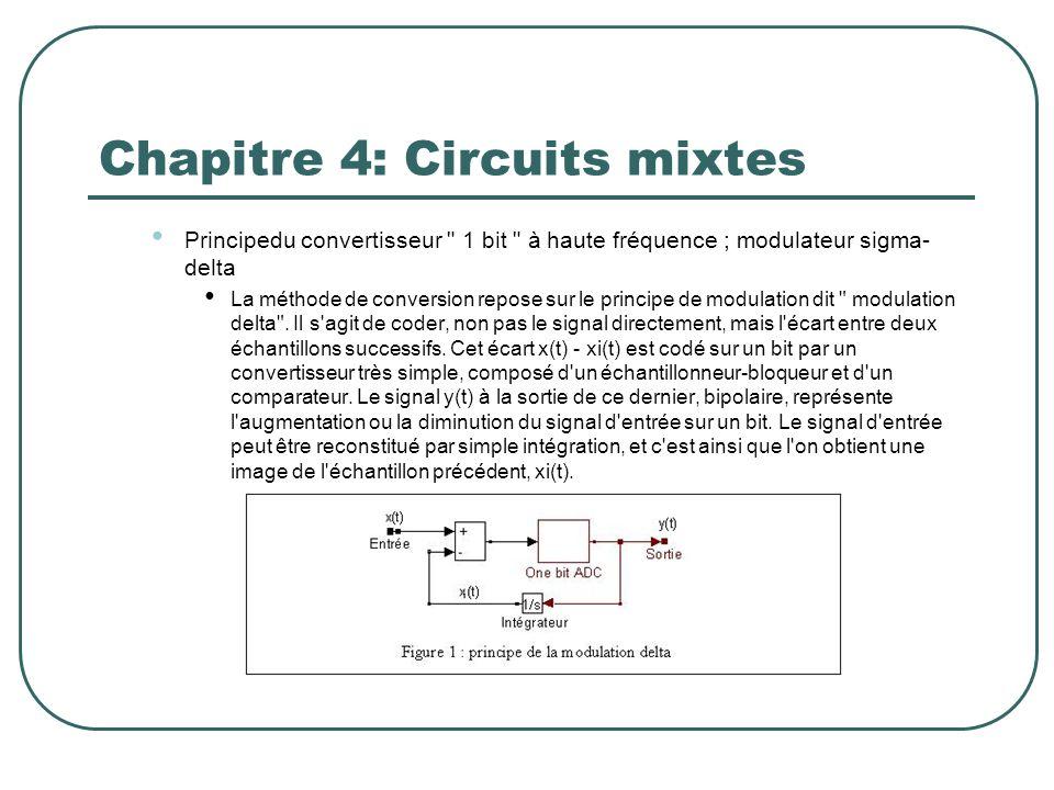 Chapitre 4: Circuits mixtes Principedu convertisseur