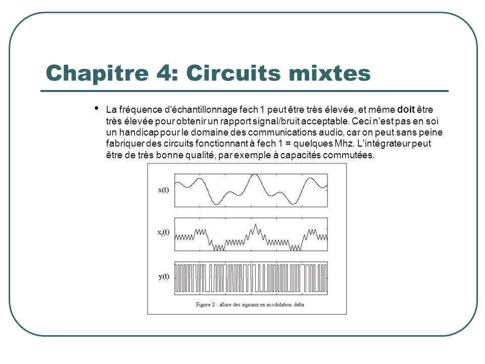 Chapitre 4: Circuits mixtes La fréquence d'échantillonnage fech 1 peut être très élevée, et même doit être très élevée pour obtenir un rapport signal/