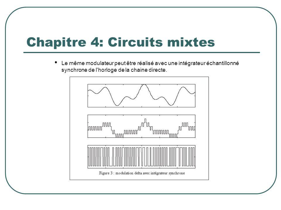 Chapitre 4: Circuits mixtes Le même modulateur peut être réalisé avec une intégrateur échantillonné synchrone de l'horloge de la chaine directe.