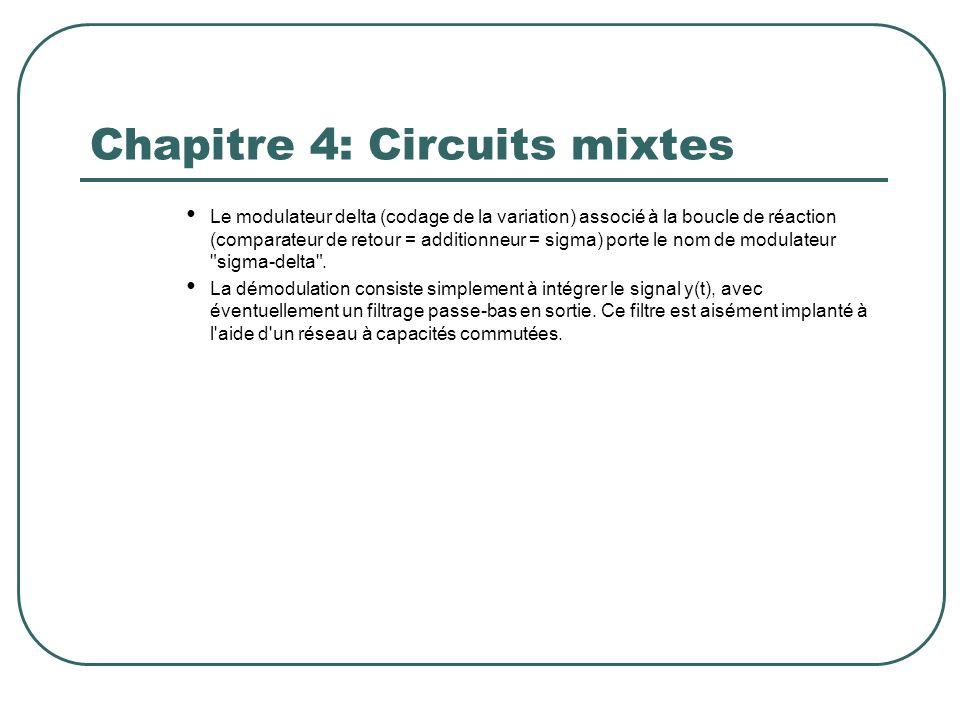 Chapitre 4: Circuits mixtes Le modulateur delta (codage de la variation) associé à la boucle de réaction (comparateur de retour = additionneur = sigma