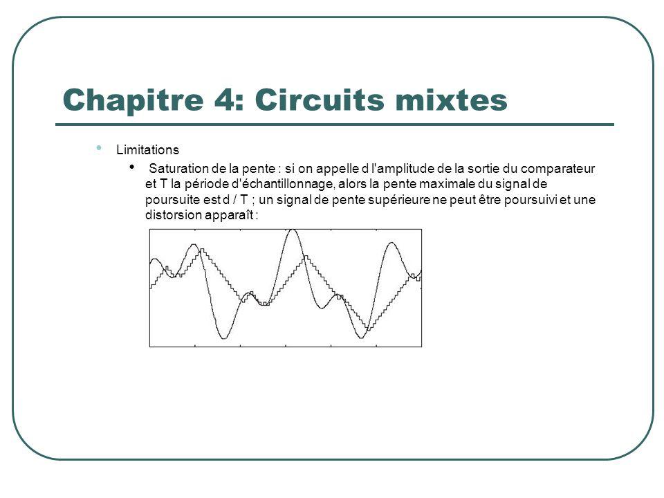 Chapitre 4: Circuits mixtes Limitations Saturation de la pente : si on appelle d l'amplitude de la sortie du comparateur et T la période d'échantillon