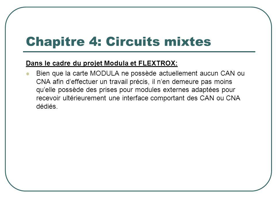 Dans le cadre du projet Modula et FLEXTROX: Bien que la carte MODULA ne possède actuellement aucun CAN ou CNA afin deffectuer un travail précis, il ne