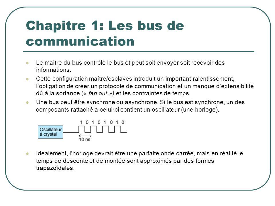 Chapitre 1: Les bus de communication Le maître du bus contrôle le bus et peut soit envoyer soit recevoir des informations. Cette configuration maître/