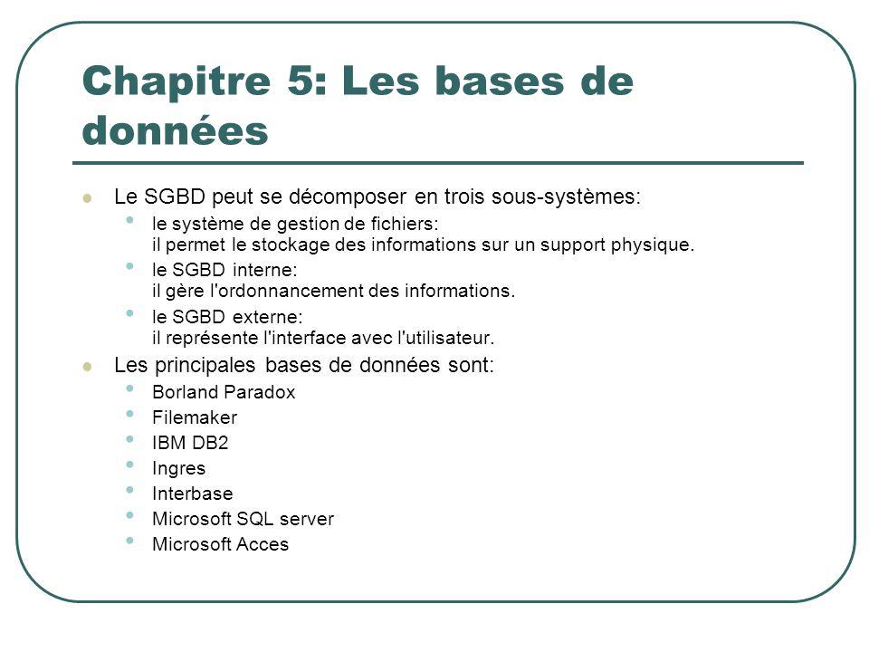 Chapitre 5: Les bases de données Le SGBD peut se décomposer en trois sous-systèmes: le système de gestion de fichiers: il permet le stockage des infor