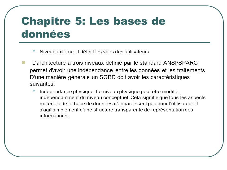 Chapitre 5: Les bases de données Niveau externe: Il définit les vues des utilisateurs L'architecture à trois niveaux définie par le standard ANSI/SPAR