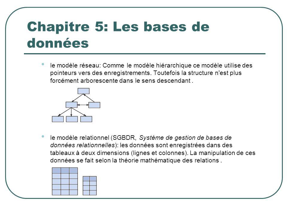 Chapitre 5: Les bases de données le modèle réseau: Comme le modèle hiérarchique ce modèle utilise des pointeurs vers des enregistrements. Toutefois la